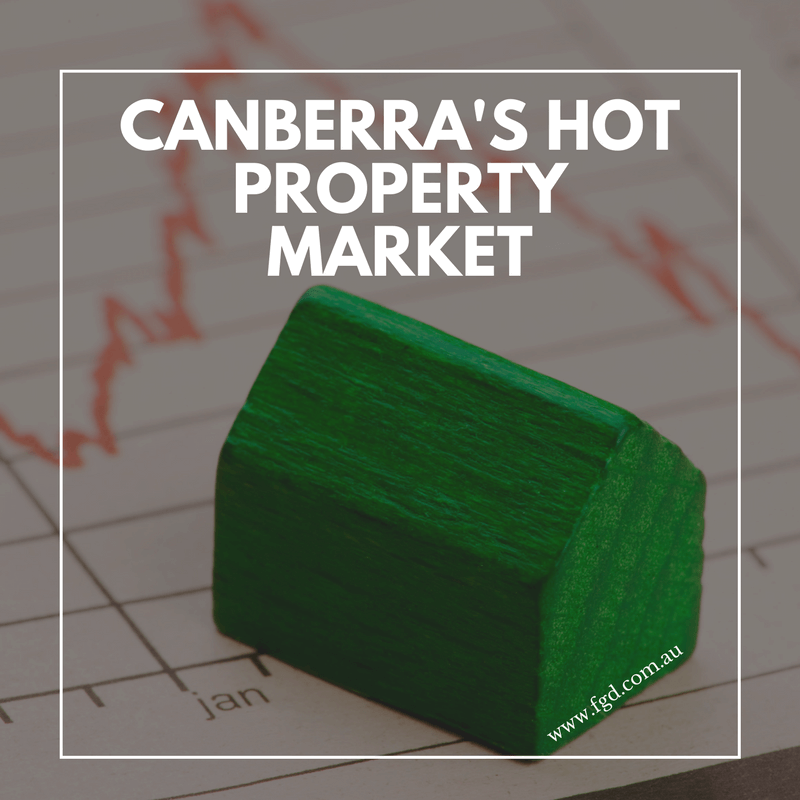 Guest Post: The Canberra Property Market