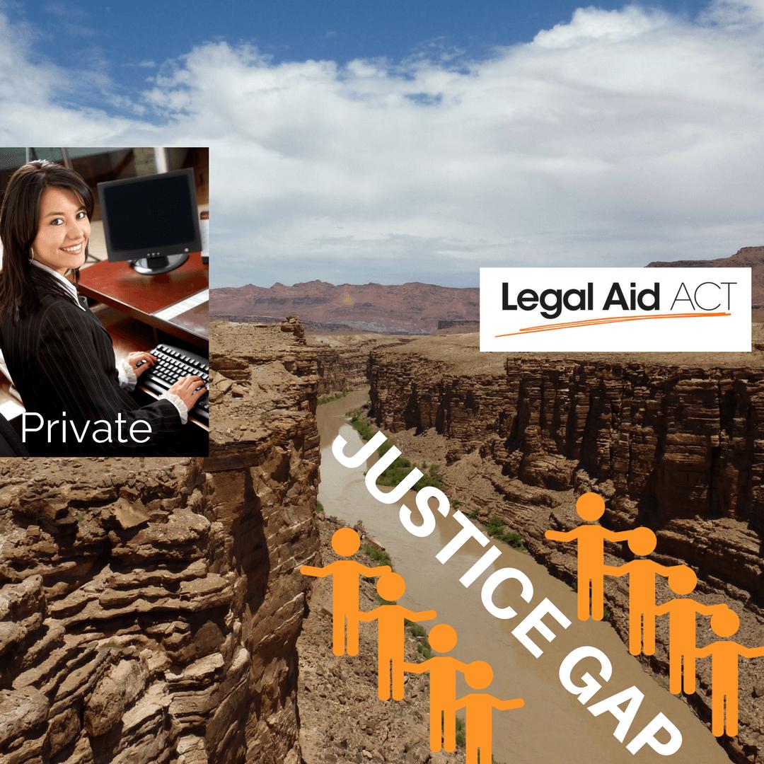 justice gap